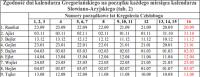 http://ag.108.pl/components/com_agora/img/members/62/mini_SAK-tabela-2.png