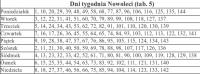 http://ag.108.pl/components/com_agora/img/members/62/mini_SAK-tabela-5.png