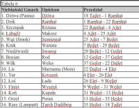 http://ag.108.pl/components/com_agora/img/members/62/mini_SAK-tabela-6.png